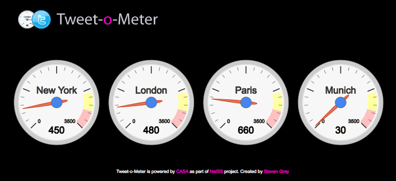 Image by DigitalUrban / Screenshot of the Tweet-O-Meter